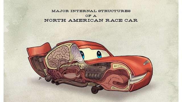 Car; s Anatomy