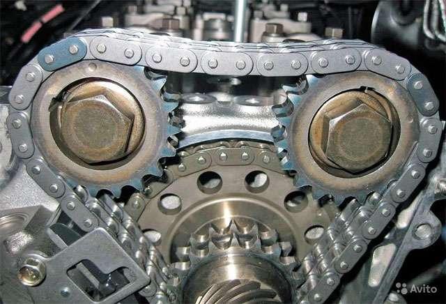 Цепной привод двигателя