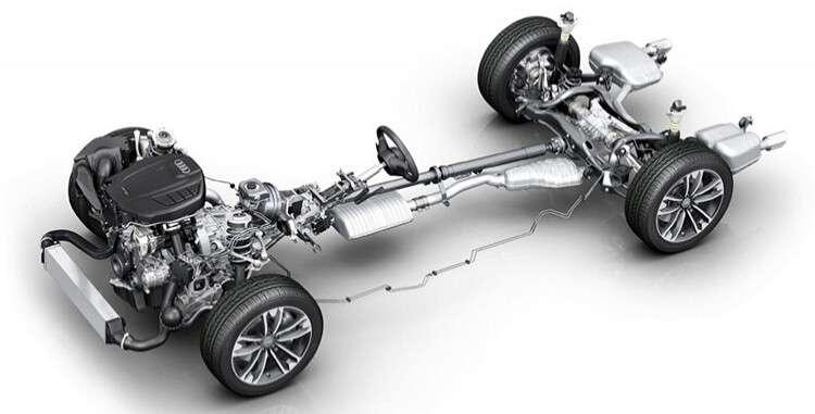 Что входит в трансмиссию автомобиля: устройство и основные элементы — Автосервис