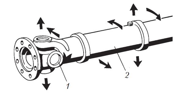 Диагностирование агрегатов трансмиссии и ходовой части автомобиля — Авто журнал; Гараж