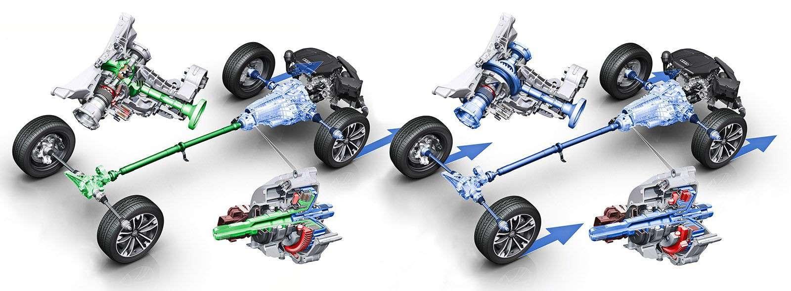 Гидравлическая трансмиссия автомобиля