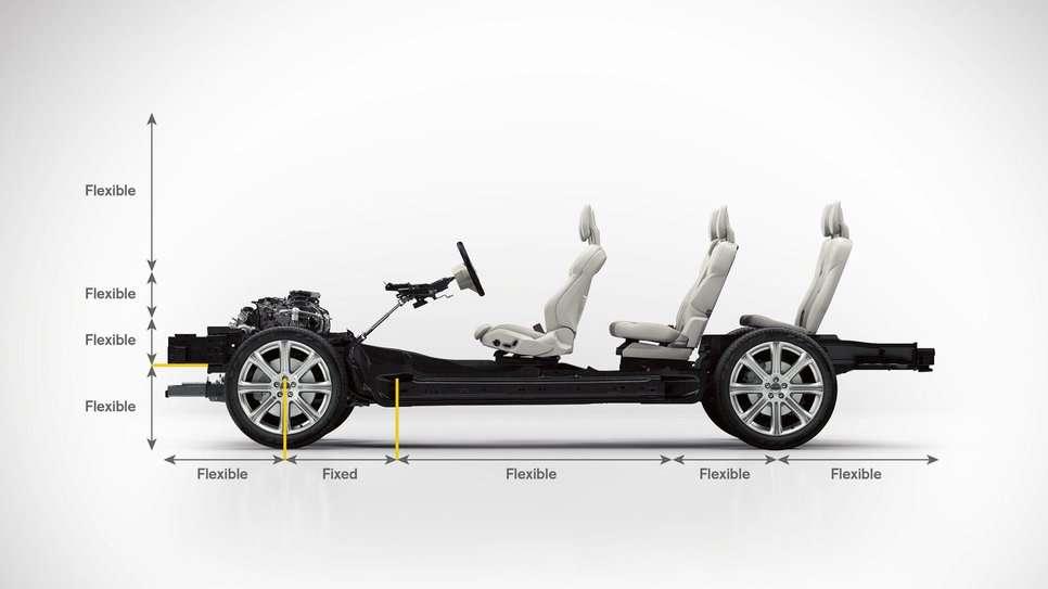 Как работает автомобиль: 3D анимация и примеры — Автомобильный БЛОГ