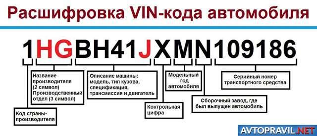 Как узнать трансмиссию по вин коду