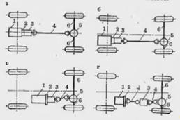 Компоновочные схемы трансмиссии автомобилей