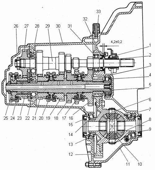 Коробка передач в ВАЗ 2110, характеристики и составляющие