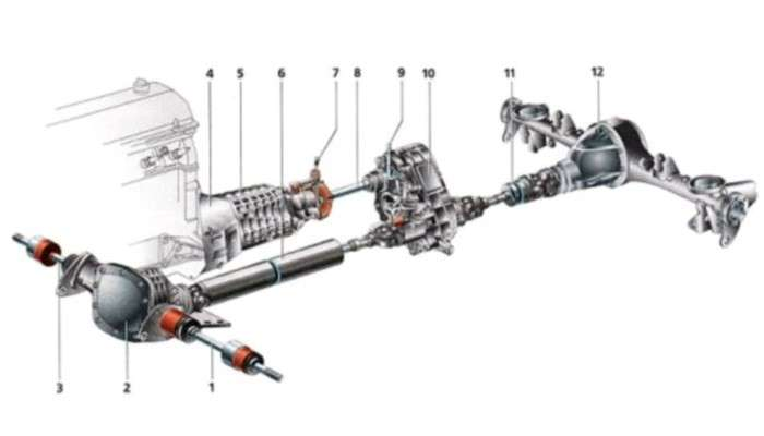 Нива шевроле трансмиссия принцип работы