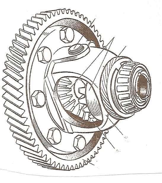 Передний привод автомобиля устройство — Автомобильный портал AutoMotoGid