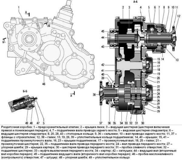 Раздаточная коробка УАЗ Патриот: устройство и ремонт