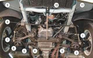 Ремонт и обслуживание автомобилей газ своими руками