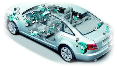 Современные электронные системы автомобиля
