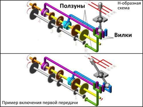 Тип трансмиссии 5мт что это; АвтоТоп
