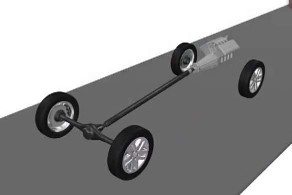 Трансмиссия автомобиля, принципиальные схемы; В Мире Моторов