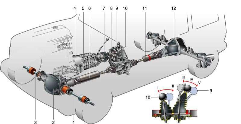 Трансмиссия Нивы 2121: схема, описание, видео