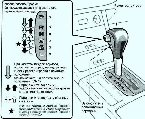 Управление автоматической коробкой передач