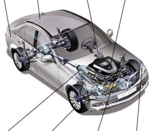 Устройство автомобиля в картинках и с описанием