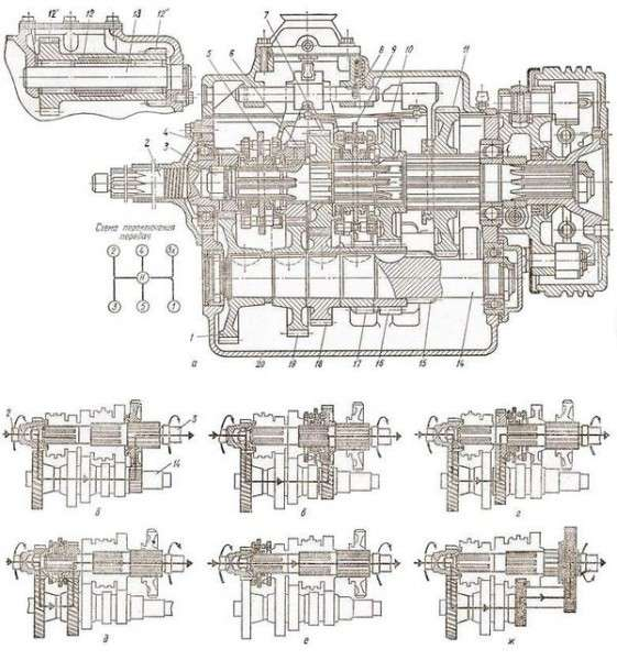Устройство кпп зил-130 и схема переключения передач автомобилей данной марки — Автомастер