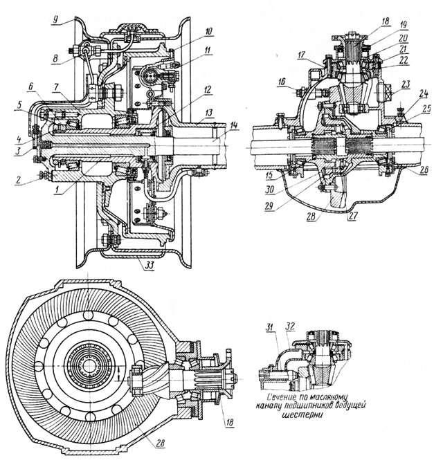 Устройство переднего и заднего мостов газ-66 — Тракторист