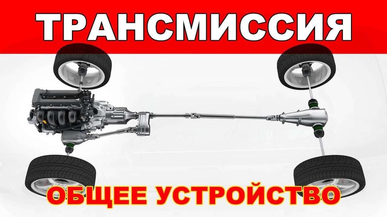 Видео о трансмиссия автомобиля легкового