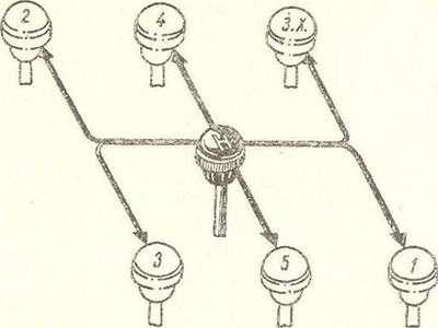 Зил 131 схема переключения